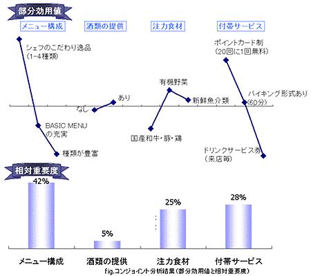 CBR消費者行動研究所 コンジョイ...
